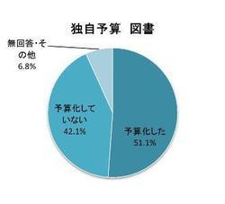 tosyoyosan201603-2.jpg